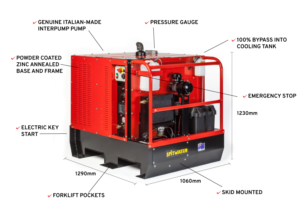 Spitwater SW21200DE Features Infographic